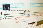 Detail aus Analyseplakat mit Timeline